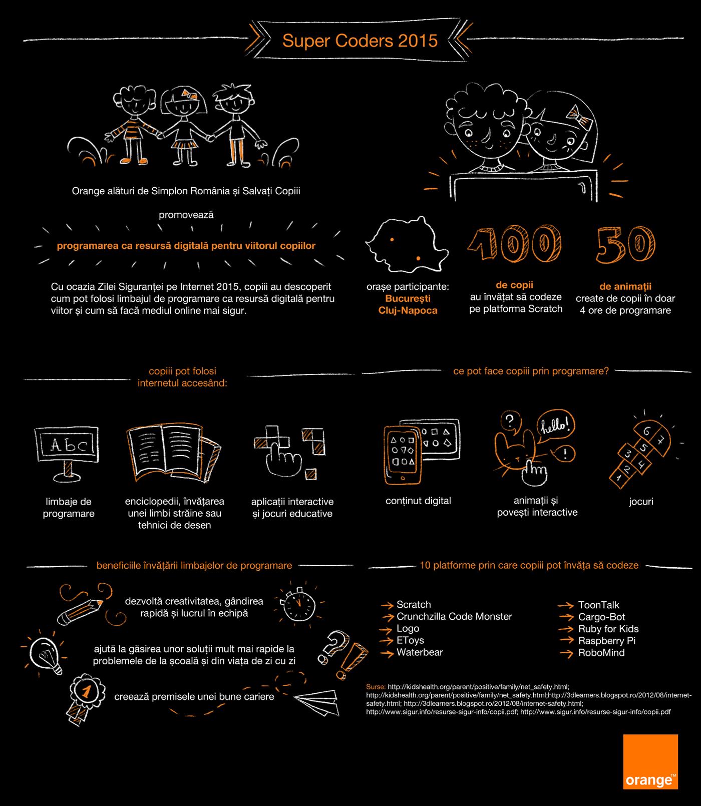 Infografic - SuperCoders 2015